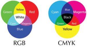 Memahami RGB & CMYK Guna Menghindari Kekeliruan Warna Dalam Progres Cetak